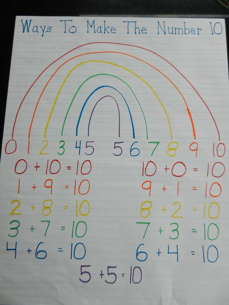 regenboog splitsen van 10