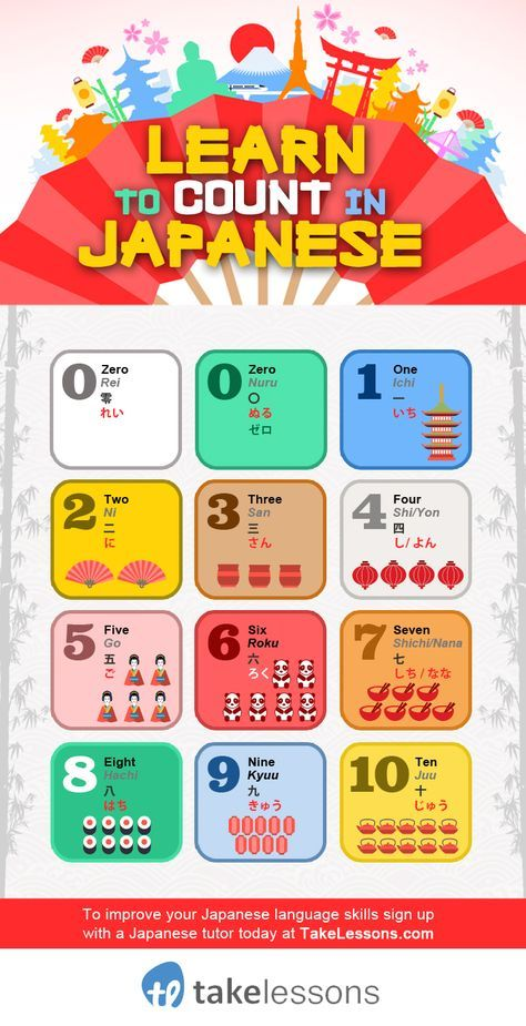 Learn to Count: Japanese Numbers 1 – 10 [Infographic] http://takelessons.com/blog/japanese-numbers-z05?utm_source=social&utm_medium=blog&utm_campaign=pinterest