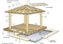 how to build a hut in the backyard - Google Search