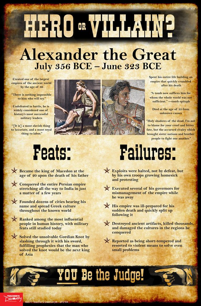 History tends to judge historical figures in extremes: Genghis Khan was a barbarian! Martin Luther was a religious hero! As teachers, it's tempting at times to present the world as black and white to our students: good or evil, friend or foe, hero or villain. Use this Alexander the Great mini-poster to encourage students to take off the rose-colored glasses and see beyond the established historical narratives, into the real world of gray.   ©2017. 11 x 17 inches. Cardstock.