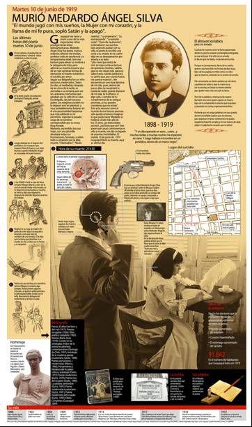 Una buena práctica en el aula: La infografía - Monografias.com