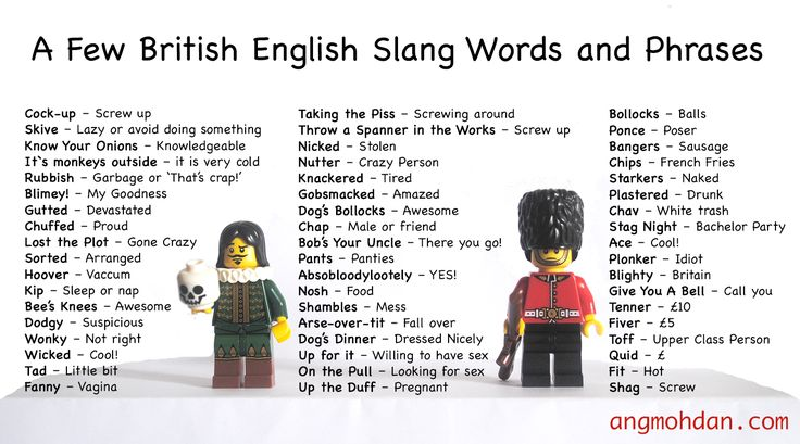 What the British Say, Versus What They Mean - angmohdan