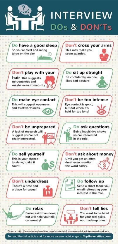 Interview do's and don'ts. This about sums it up. Take these notes -- if you are going to ever go into an interview, reminding yourself of these things - it will surely help.