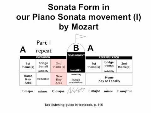 55 best Form images on Pinterest | Music classroom, Music ...