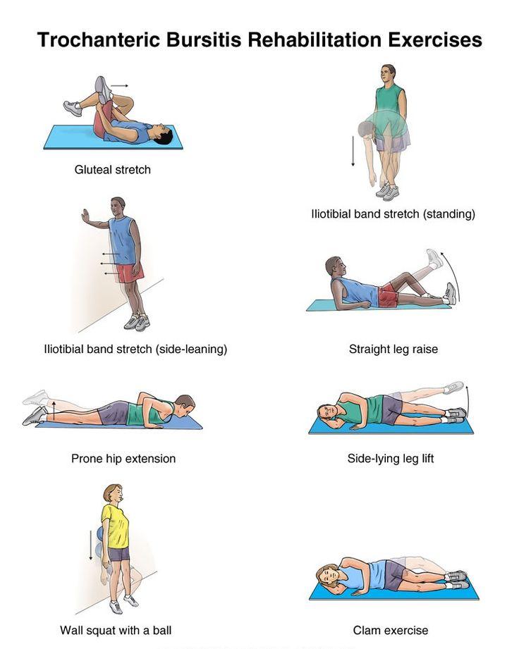 Trochanteric Bursitis Rehabilitation #Exercises.