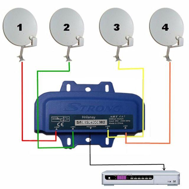 Hrilanay Waterproof 4 In 1 4x1 Diseqc 2 0 Switch Lnb Motor Signal Switch Lnb Dish Network Multi Switch For Satellite Satellite Receiver Satellites Satellite Tv