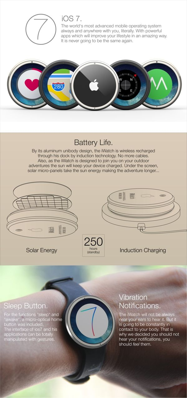 """Apple ••iWatch•• has gained much curiosity & concepts from hopeful drooling ; ) • some corny, but is this concept by Tomas Moyano from Cordoba, Argentina, the most intriguing, professional, smart example? • simply slick UI / solar energy! / induction charging / sleep / vibration notifications / iSync (low-e Bluetooth + WiFi) / body temp! / pulsometer / podometer / compass / gps / acelerometer / giroscope / iBeacons / A6 chip / 1.2MP cam / 720p HD video / Sapphire screen (1.4"""") / 8GB or 16GB"""