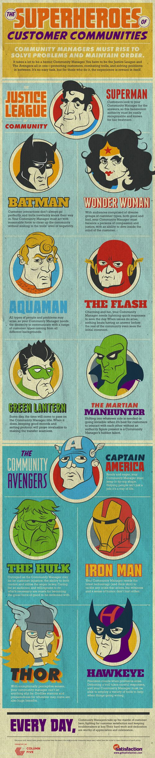 Are You the Aquaman of Your Company? Why Community Managers Have Superhero Skills