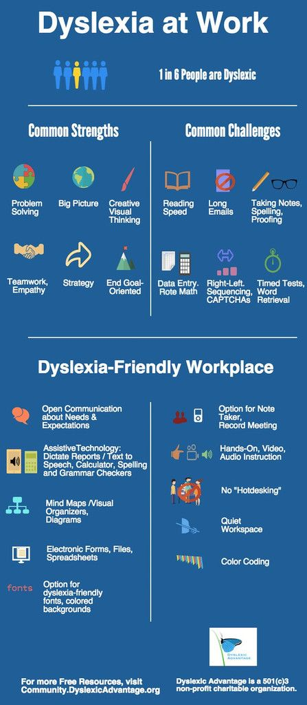 Dyslexia at Work Cards – Dyslexic Advantage Store