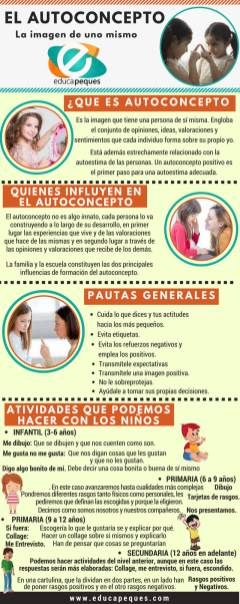 Infografia para niños: El autoconcepto infantil