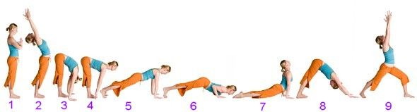 Yogaställning Solhälsningen. Andningen är viktig. Hastigheten med vilken du genomför övningen är oviktig