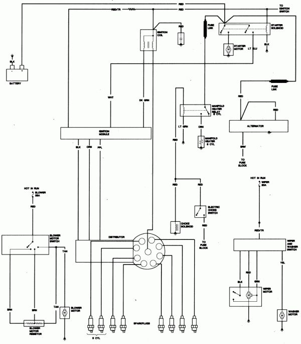 !/Download (PDF) 1974 Jeep Cj5 Wiring Diagram And