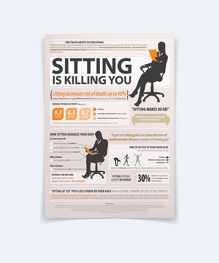 Sitting is killing you - Infographic on Behance