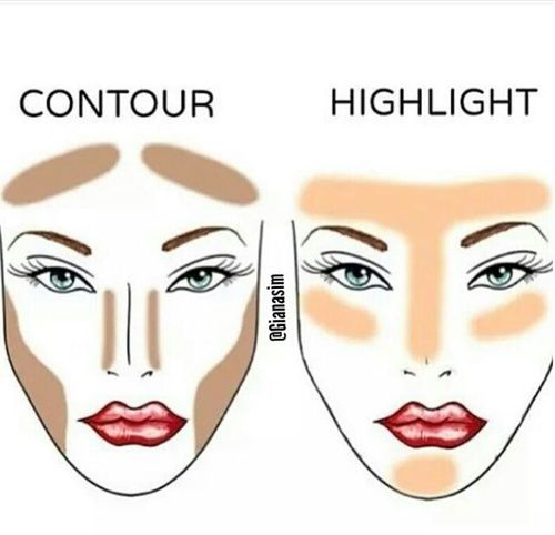 makeup, contour, and highlights image