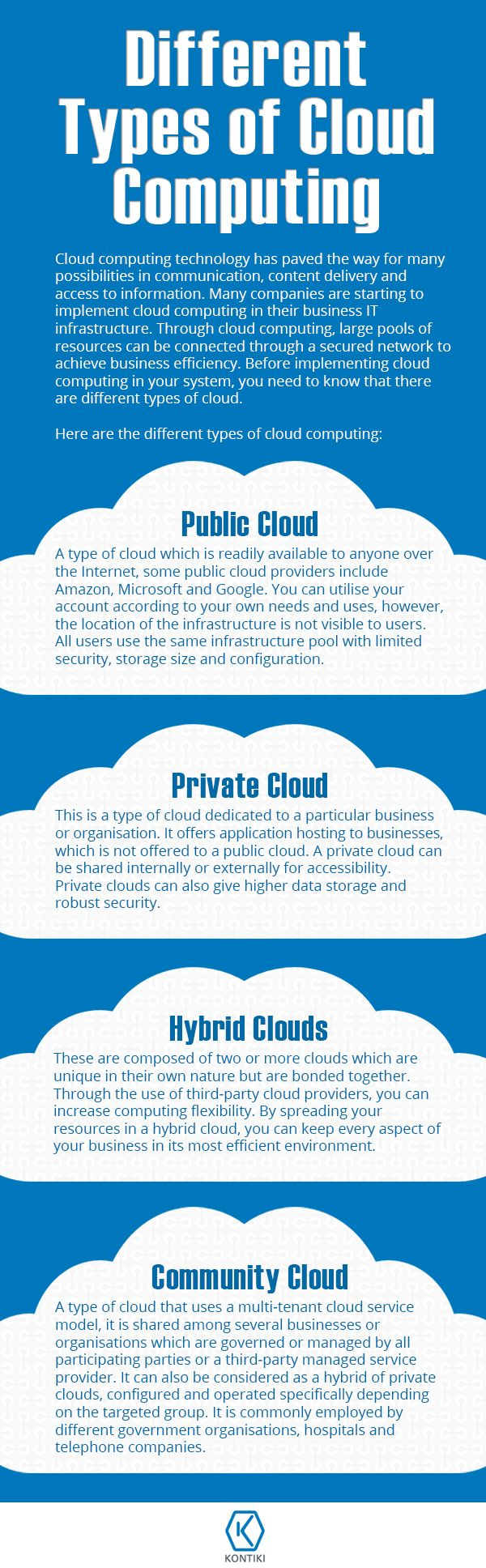 Many companies are starting to implement cloud computing in their business IT infrastructure. Know the different types of Cloud Computing through this infographic.  http://www.kontiki.com/