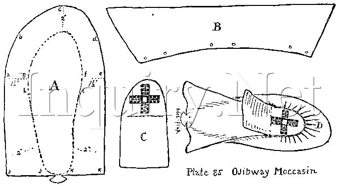 Indian Moccasins, a how-to guide for Ojibway (pucker top) or Sioux (hard-soled) Moccasins