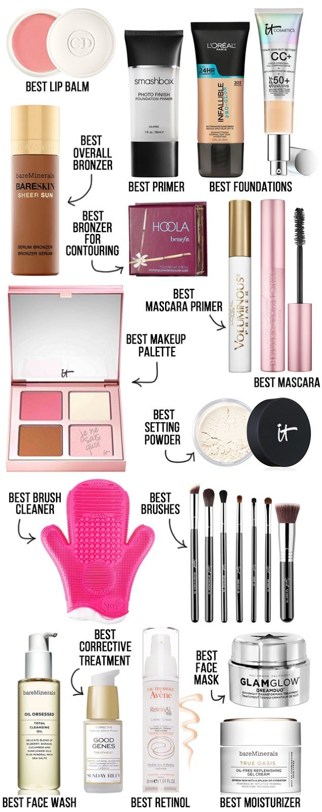 Best Buys of 2016 (Makeup, Hair, Skincare + More)
