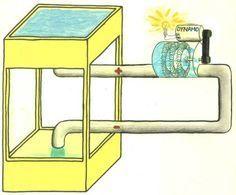 grundlage der Elektro technik