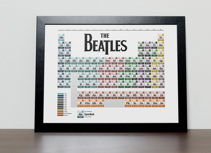The Beatles Discograpy in the style of a Periodic Table poster  - A3 poster design of The Beatles Discography, perfect for framing.  - Printed on high quality 280gsm matte poster paper. - Size: Size: A3 (The A3 size print measures 29.7 x 42.0cm, 11.69 x 16.53 inches)  - Frame not included  A detail