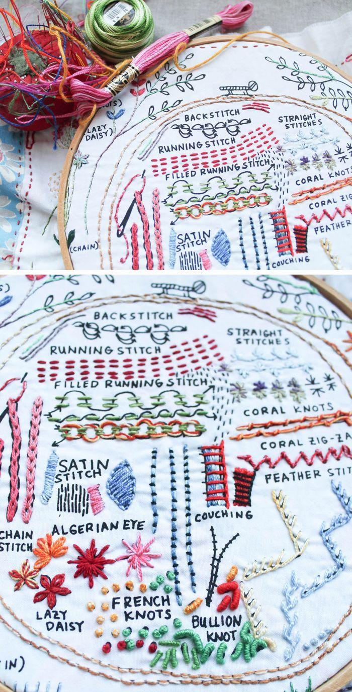 Embroidery stitch sampler #embroideryart