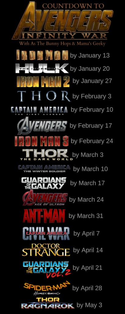 Marvel Cinematic Universe Countdown to Avengers: Infinity War Schedule
