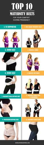 Top 10 Maternity Belts For Your Comfort during Pregnancy