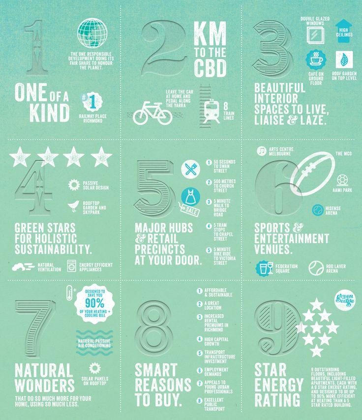 9 Star Energy Rating #website #greendesign #reasonstobuy