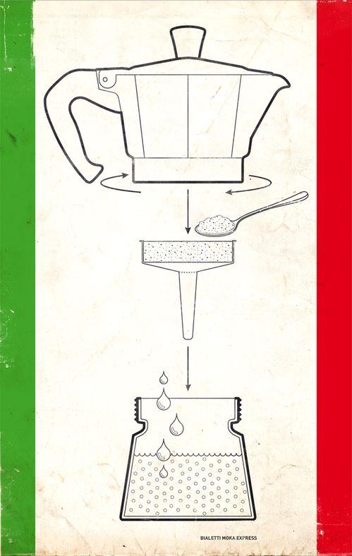 bialetti espresso maker instructions