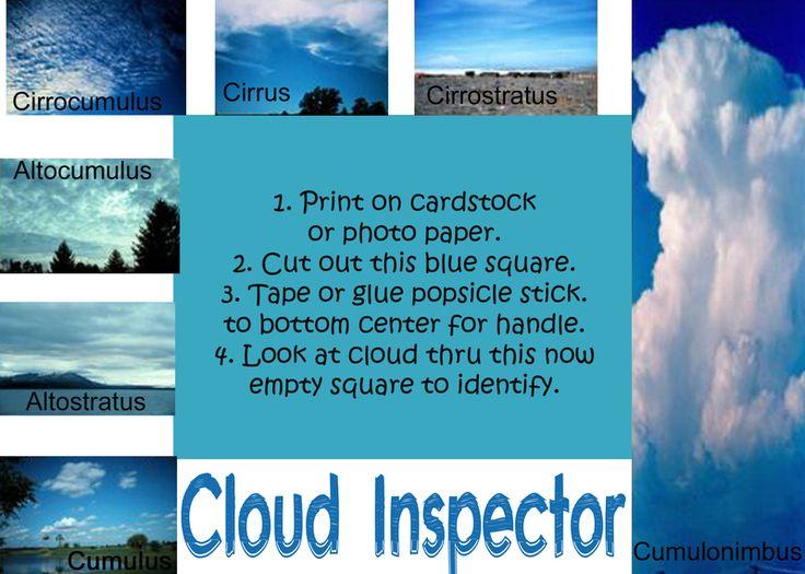 Cloud Inspector