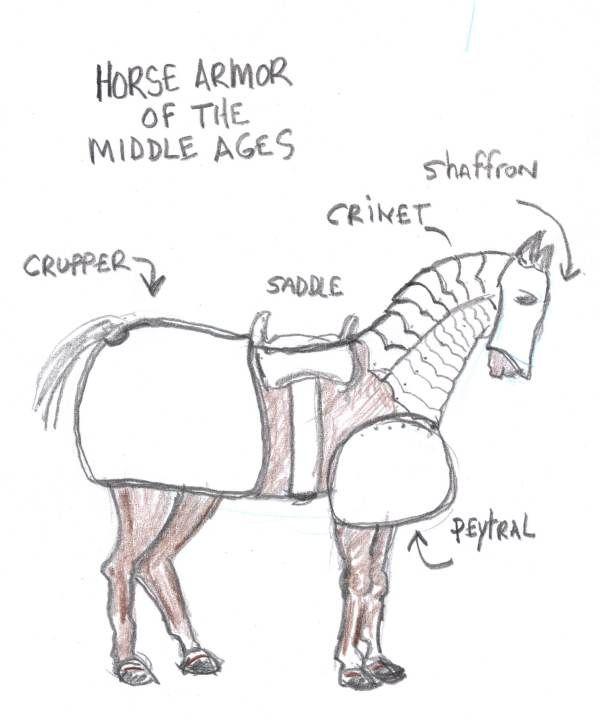 Google Image Result for http://medieval.stormthecastle.com/images/medieval-horse-armor.jpg