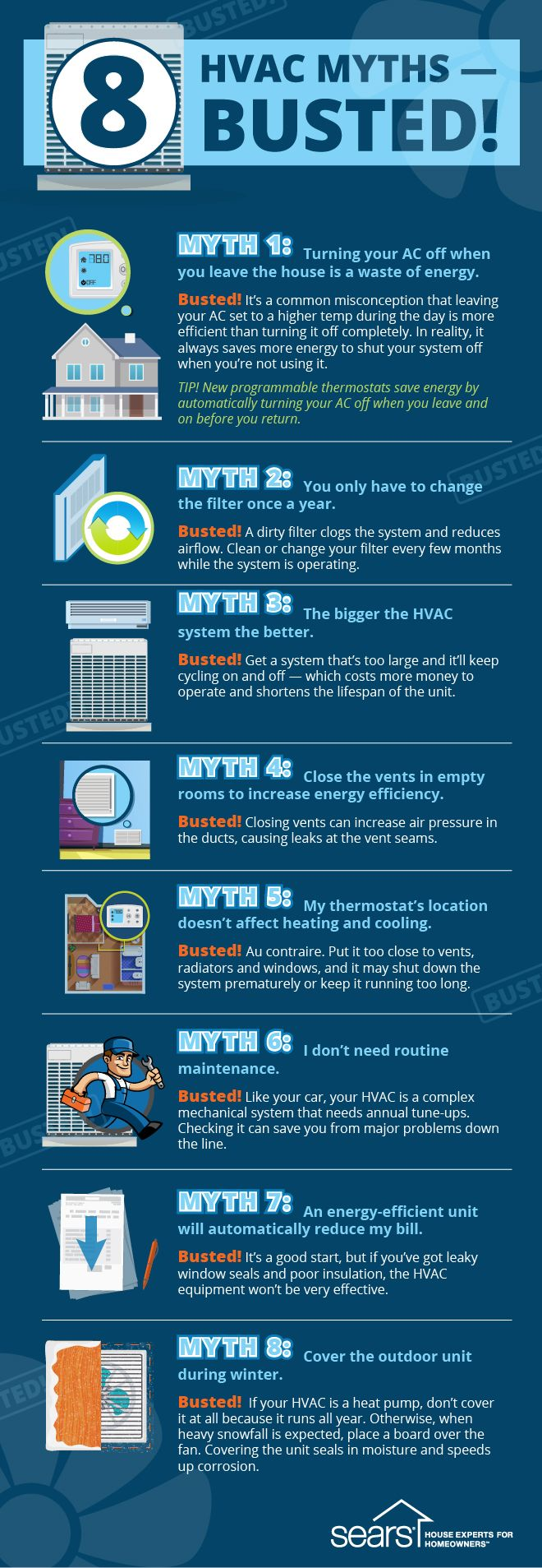 HVAC myths from Sears Home Services Ad #HouseExperts