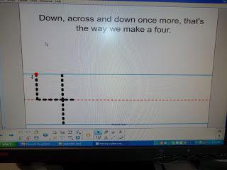 Math Tubs in Kindergarten: Printing Numbers smartboard file on exchange
