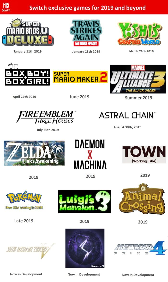 After last nights excellent Nintendo Direct, 2019 is looking even