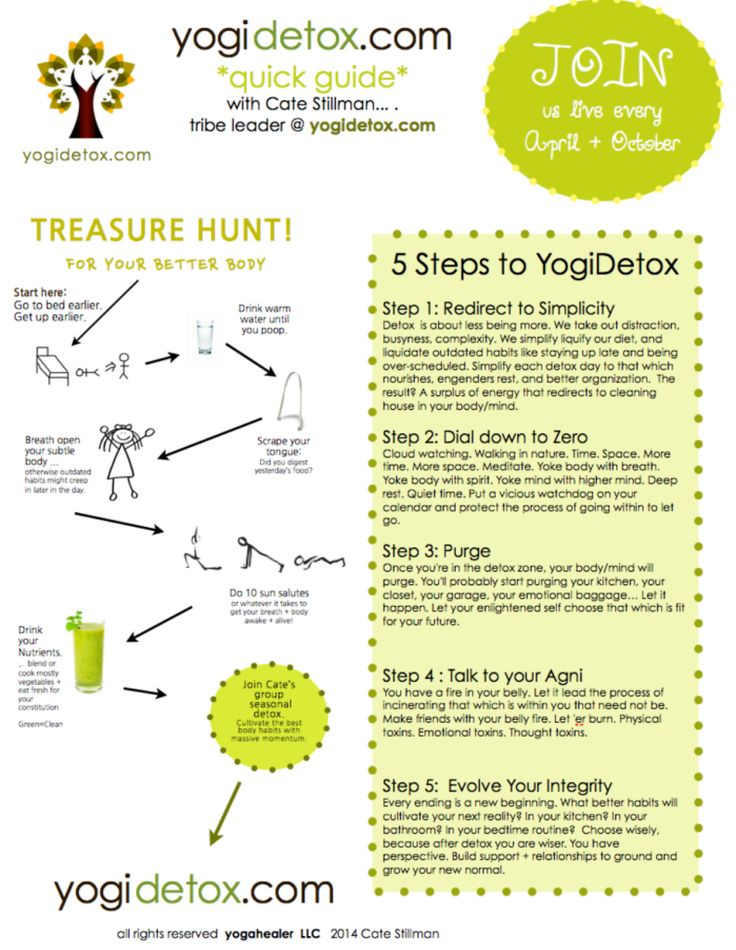 Dear Yogi, I've created a few cheatsheets for you in anticipation of your upcoming at-home-retreat/self-care upgrade sesh'. Here is the first one. It's a Treasure Hunt for your Better Body. It's also 5 Steps to your Yogidetox. Enjoy. Share the love. Pin. etc. Here is your next cheatsh