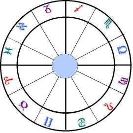 What does destiny number 4 mean in numerology image 3