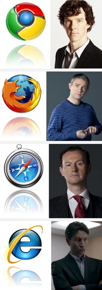 That tells you everything you need to know about Internet Explorer.