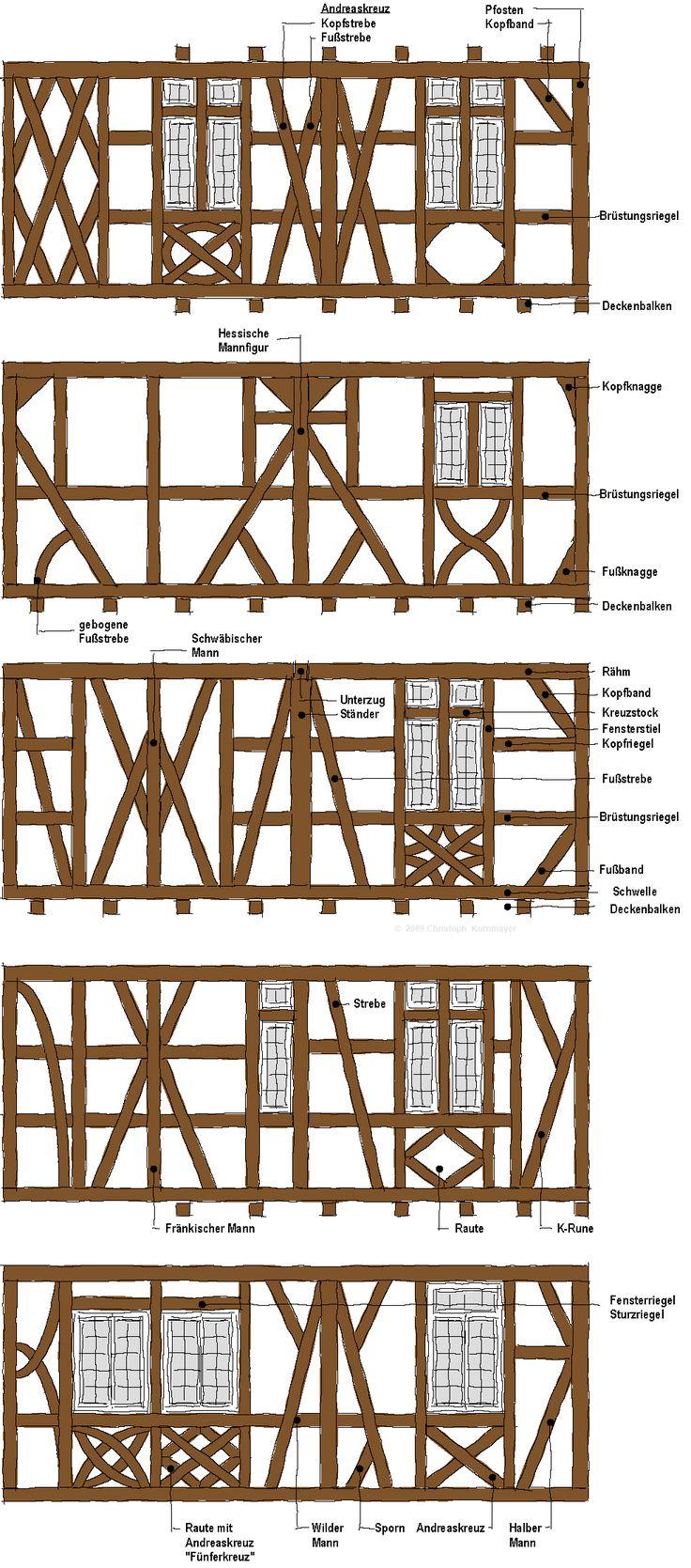 HolzverbindungenFachwerkZierelemente_I4313_20091210133250.jpg (981×2225)