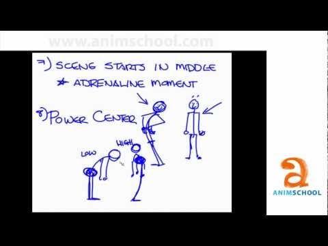 ▶ Animation School - AnimSchool Classtime: Acting Essentials - YouTube