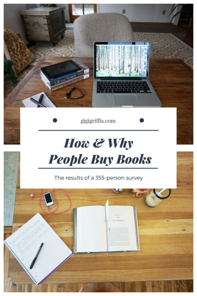 What makes readers buy books? Is it great back cover copy, good reviews, word of mouth, book bloggers, or something else altogether? In late 2017, a survey of 355 avid readers offers some answers. Click above for charts and explanations.