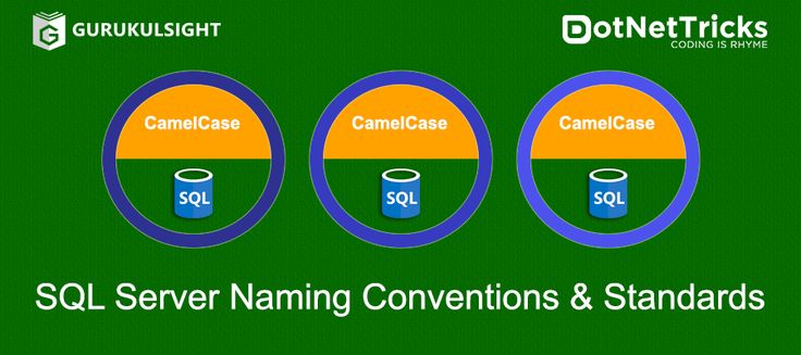 Learn SQL Server Naming Conventions and Standards  that you should use while programming with SQL Server.