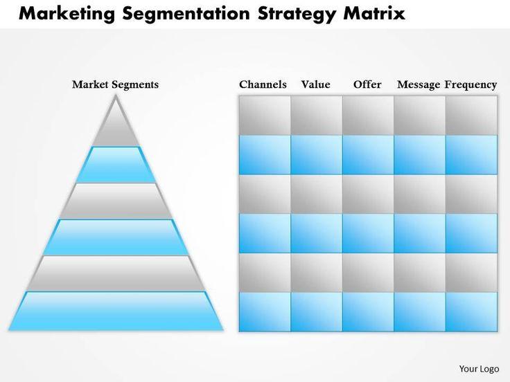 Best 25+ Market segmentation ideas on Pinterest