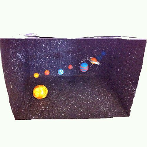 La capsa del sistema solar.