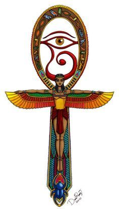 Alkebulan- in the land of Kemet this symbol was created to honor life- Ankh and the Black Neteru_ette--> Aset