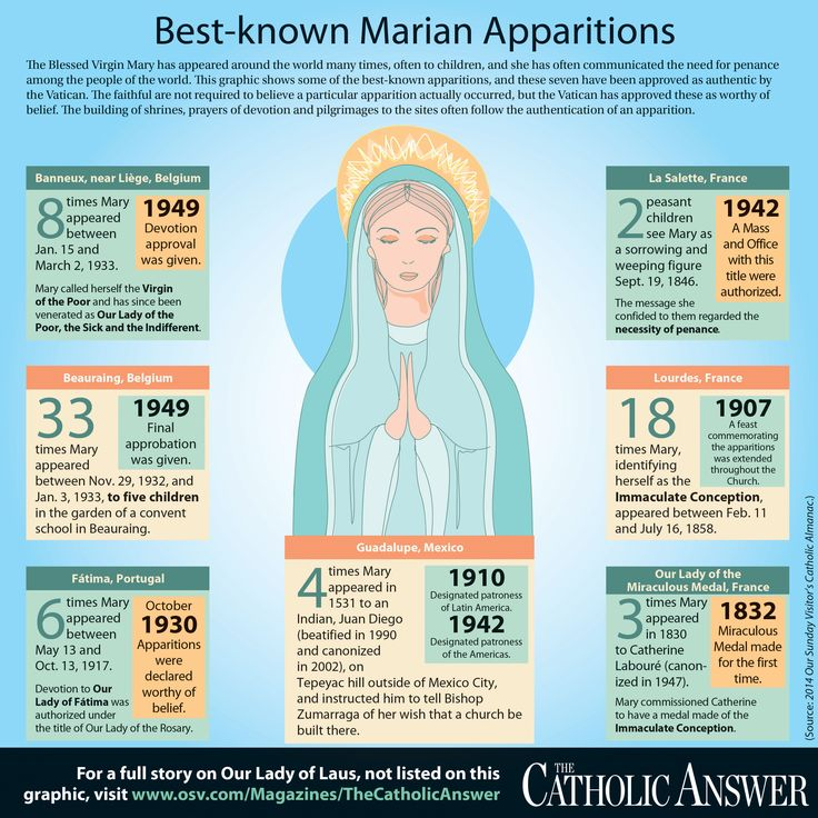 Click here to view our infographic on best-known Marian apparitions
