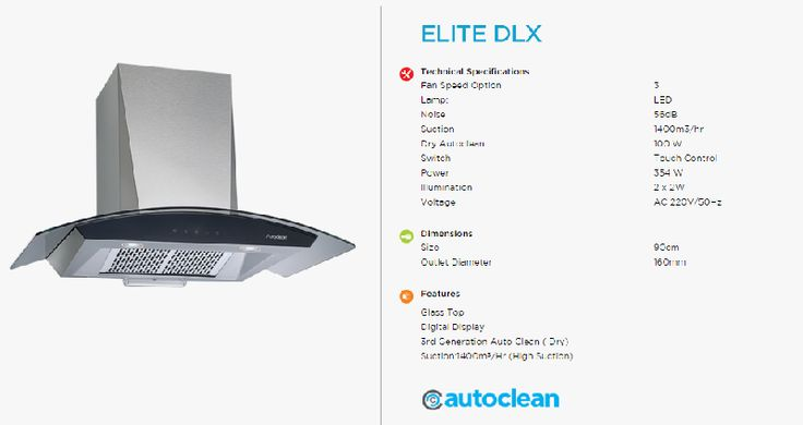 Elite dlx chimney with 1400 Suction