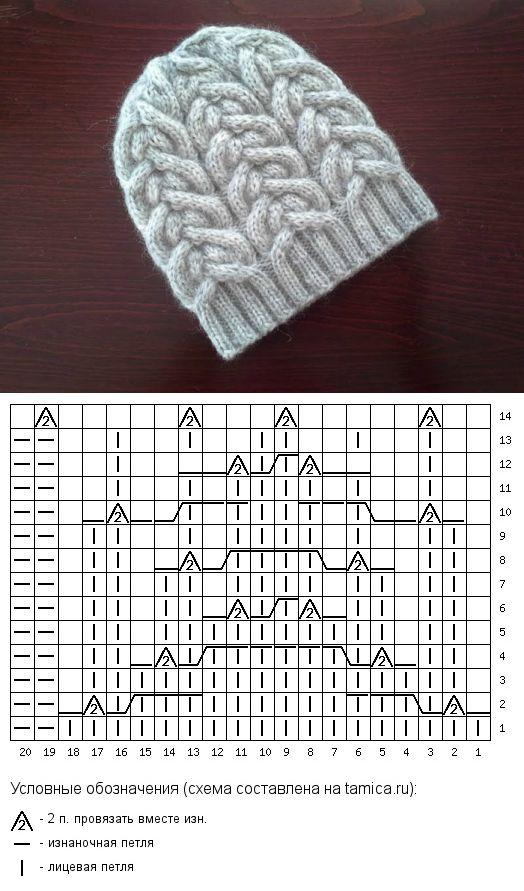Схемы и картинки вязания шапок спицами