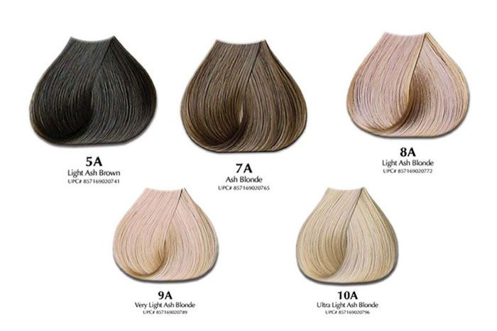Which Hair Color Suits Me And How Do I Know That Haarfarben