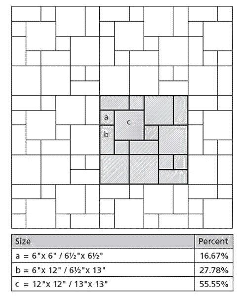 Tile Layout Patterns Using 3 Tile Sizes In The Plan By
