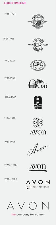 How cool is this Avon logo timeline?! So amazing how it has changed over the years! To SHOP #Avon brochure www.youravon.com/mkeller0001. To SELL Avon: www.startavon.com & use Reference Code: mkeller0001 #Your01AvonLady
