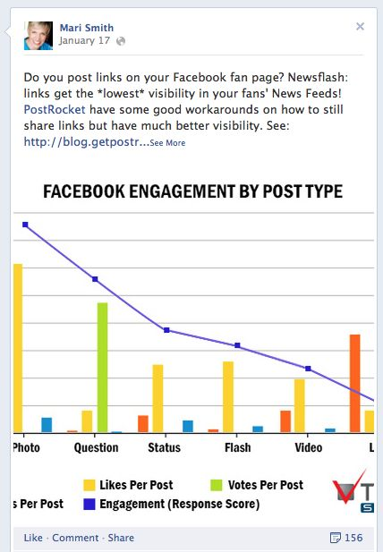 Do you want to know how to help your Facebook Page appear higher in Facebook search and beyond?  With the new Facebook Graph Search, this is a good time to revisit your page.  Here are five steps to make your Facebook Page more searchable and visible.
